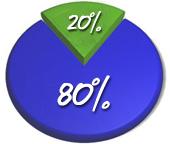 80_20_principle