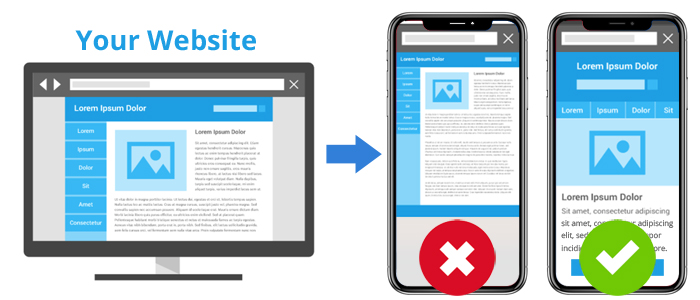 What Kind Of First Impression Is Your Real Estate Website Making To Mobile Users?